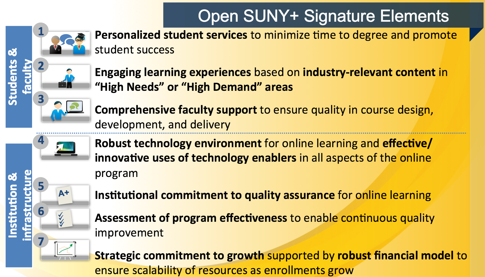 OpenSUNY+ Signature Elements