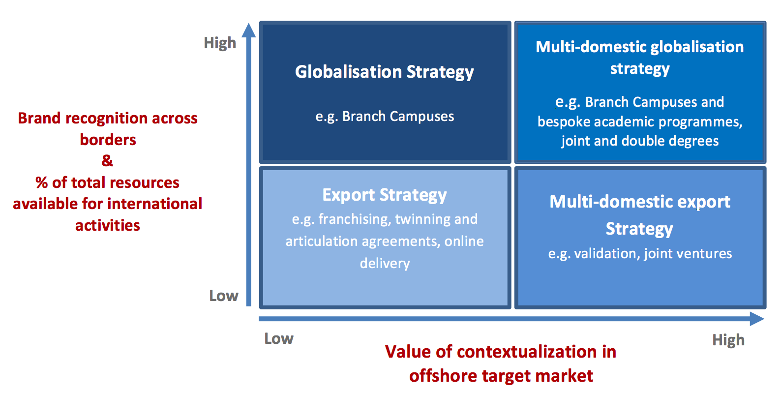polycentric multi domestic strategy ikea Multinational companies executive selection practices multi – domestic strategy, transnational strategy, ethnocentric staffing, polycentric staffing.